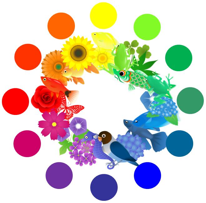 色相環(カラーフラワー)