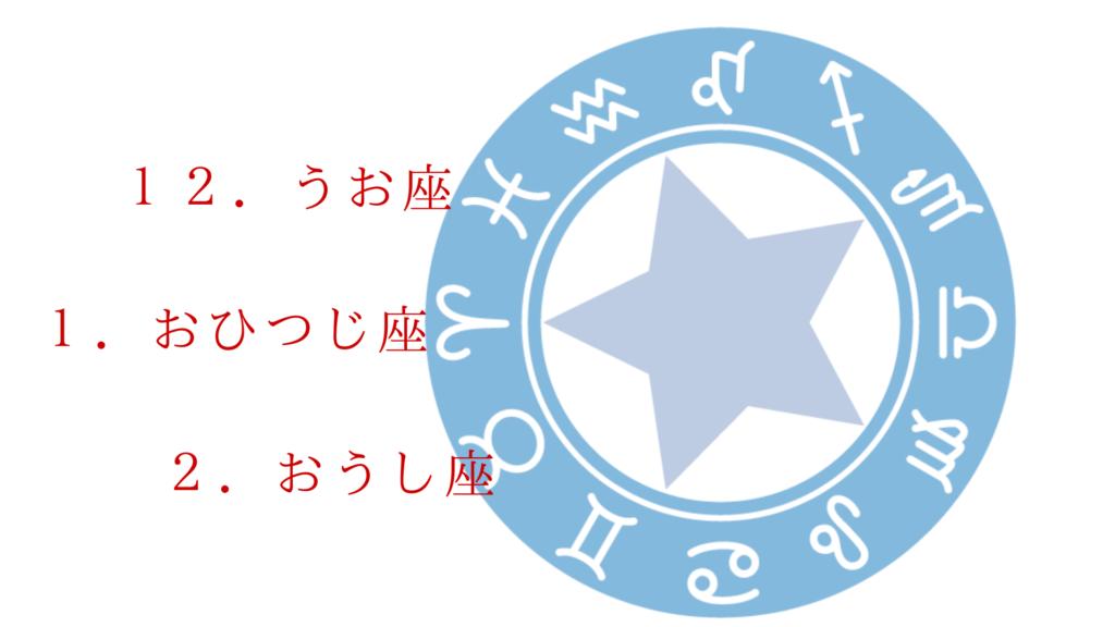 12ハウス(星座)