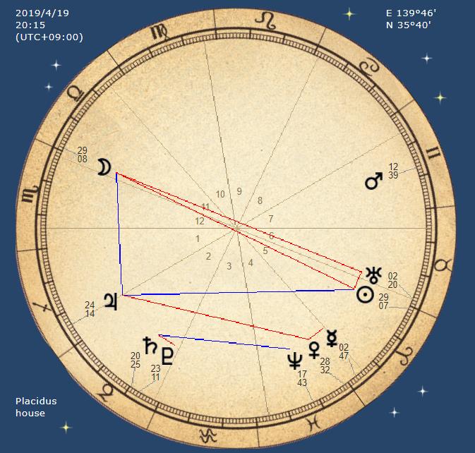 平成最後の天秤座の満月