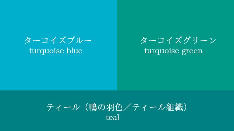 青緑 ターコイズ